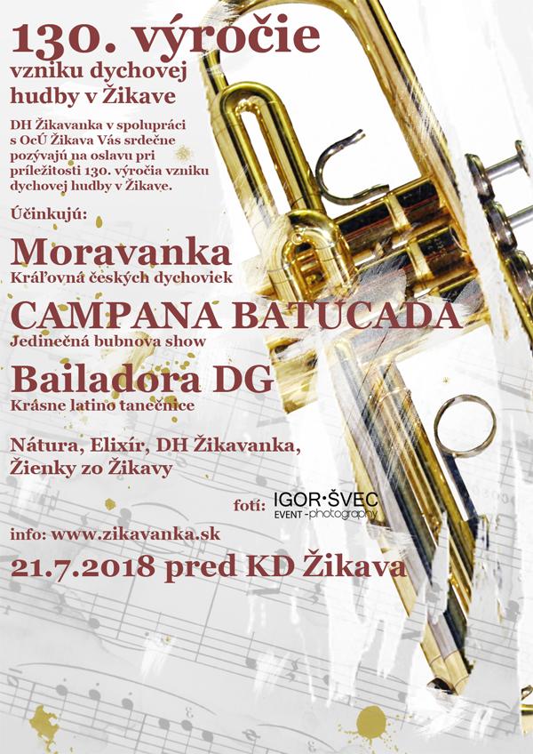 130. výročie vzniku dychovej hudby v Žikave